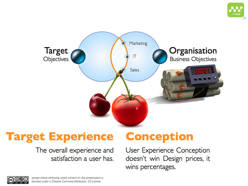 Target User Experience - Cherries and Tomatoes