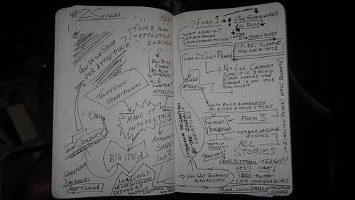Presentation 1 Mindmap (aka Moleskine scribbles)