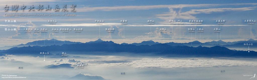 台灣雲之境- 中北部山岳晨覽
