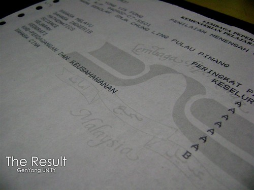 PMR 2009 Result
