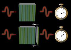 Fotones más rápidos que la luz