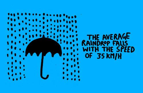 Обычный дождь идет со скоростью 35 км/ч