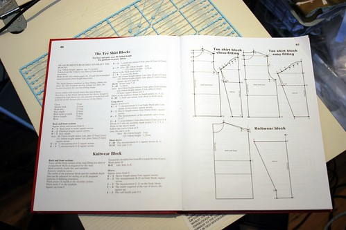 metricpatterncuttingbook