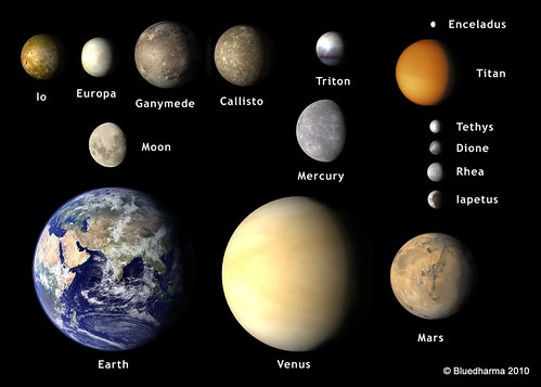 Planets And Moons Flickr Photo Sharing