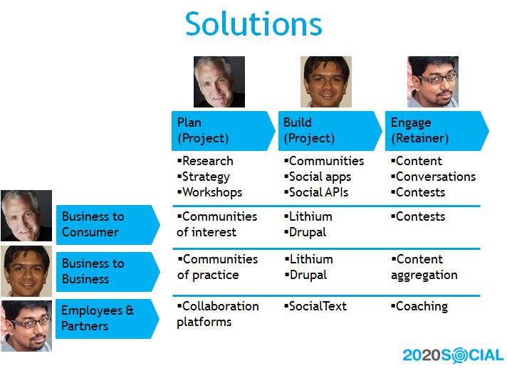2020social_solutions