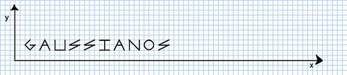 Inverse Graphing Calculator, de la gráfica a la ecuación