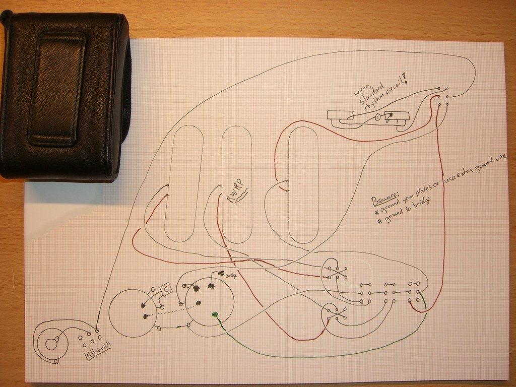 New Jazzmaster Pickguard Concept Marauder Ii Wiring With Fender Diagram Image