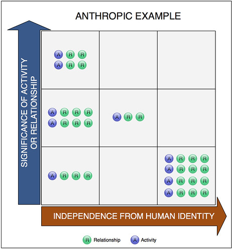 Anthropic Example