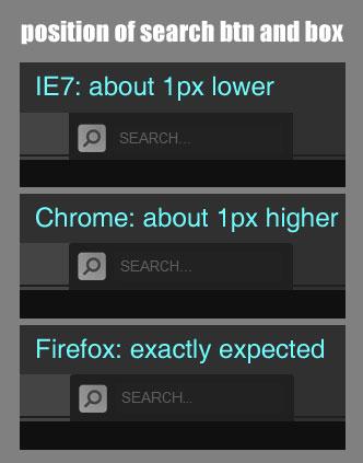 browser-problem