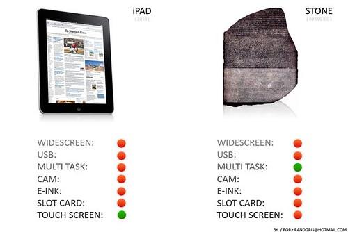 iPad por ti.