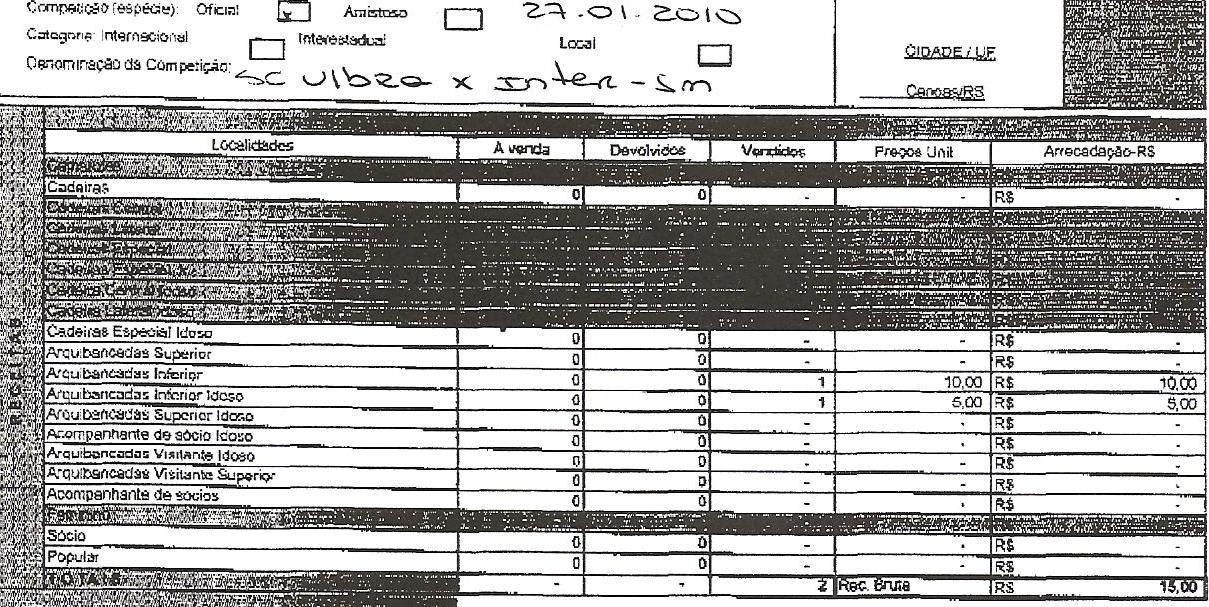 Olhem a receita bruta, que indica R$ 15, dois ingressos. Crédito: reprodução fgf.com
