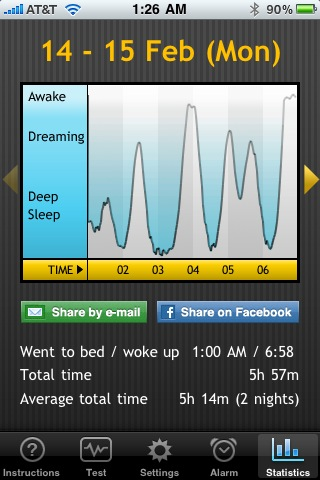 My Sleeping Graph