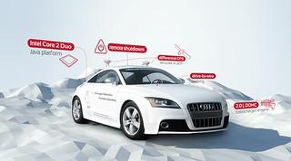 Automated Audi