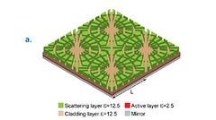Célula nanofotónica