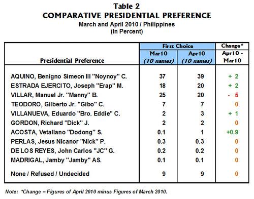 table2_PVP_PESapril2010