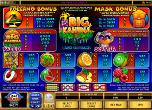 free Big Kahuna slot mini symbol