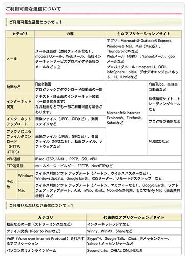 DoCoMo通信可否表 10月31日採取