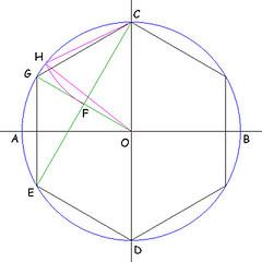 Inscrivere un ettagono regolare in una circonferenza