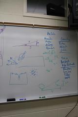 2010 Brainstorming