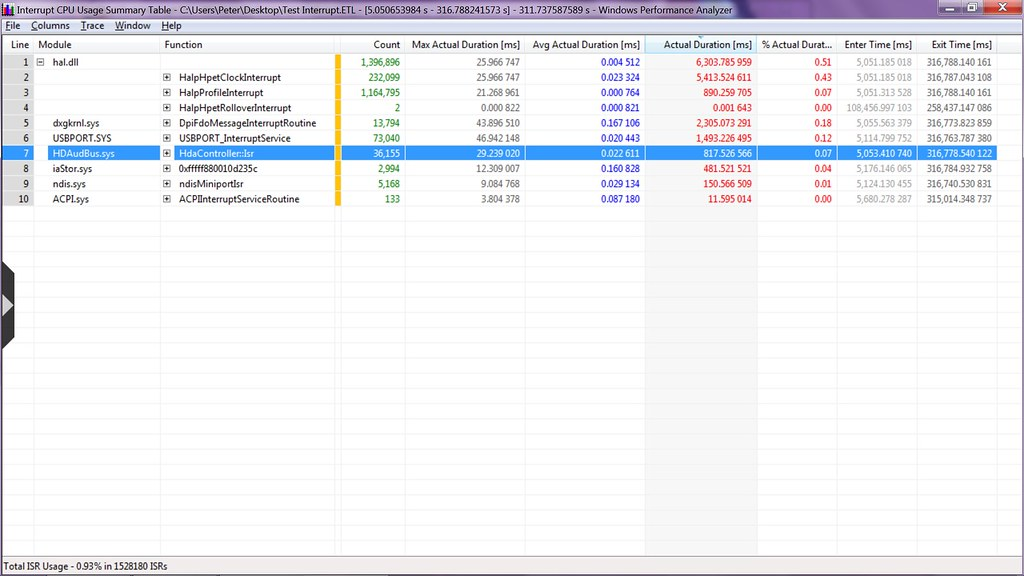 System interrupts cpu usage windows 7 click for details system and
