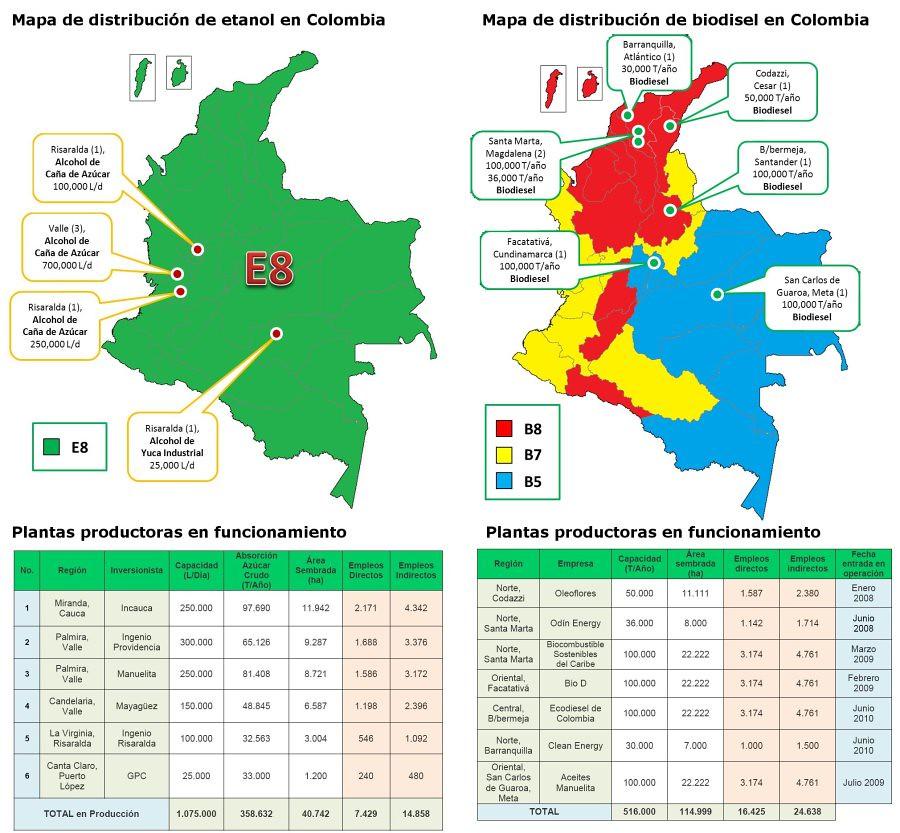 Mapas biocombustibles