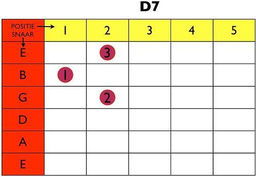 guitar chord chart g. Guitar Chords Chart C. guitar