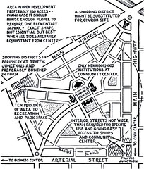 the book includes a classic neighborhood diagram by Clarence Perry (here, via hugeasscity.com)