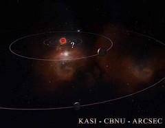 Otros sistemas solares
