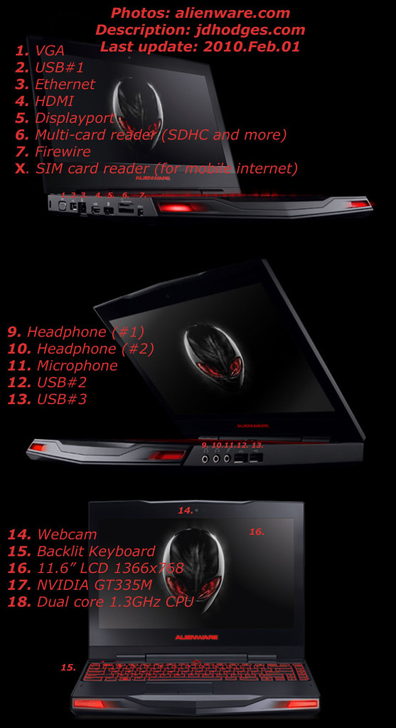 Alienware M11x Specifications