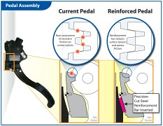 Pedal_Assembly-c