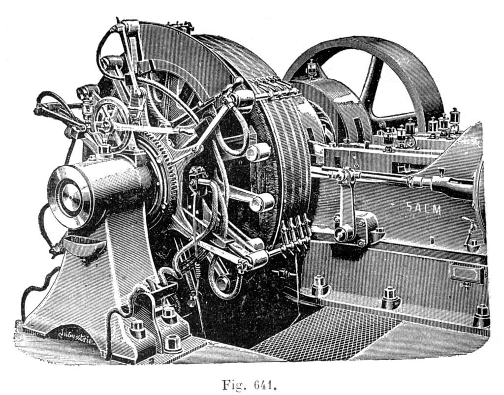 Machine de type Gramme