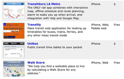14 transit apps that take advantage of Metro data - The Source