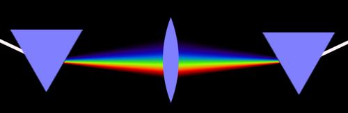Il prisma di Newton, 2