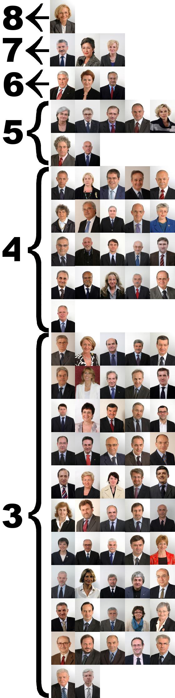 legislatura2