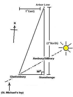 alignmentarborlowtriangle