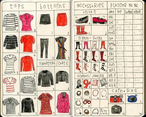 travel planner: paris 2010