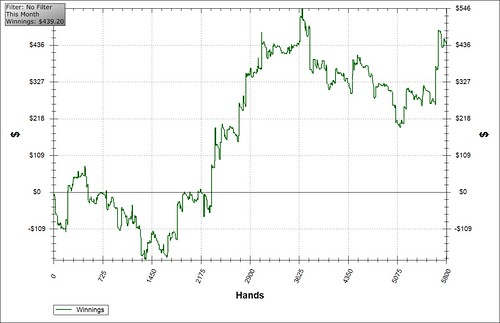 040710_chart