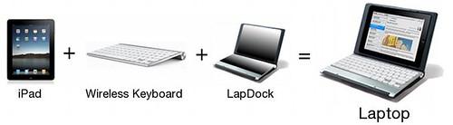iPad LapDock