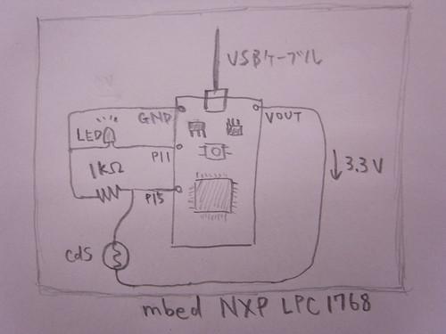 CdS+LED on mbed