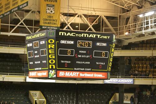 McArthur Court Scoreboard