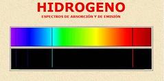 Espectros del hidrógeno