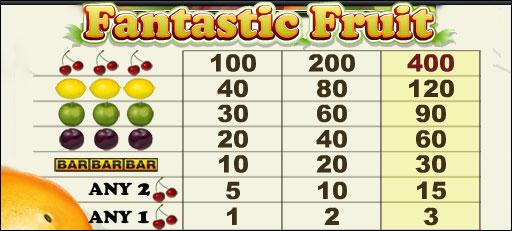 free Fantastic Fruit slot mini symbol