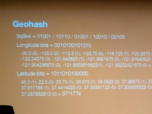 Raffi decodes a Geohash