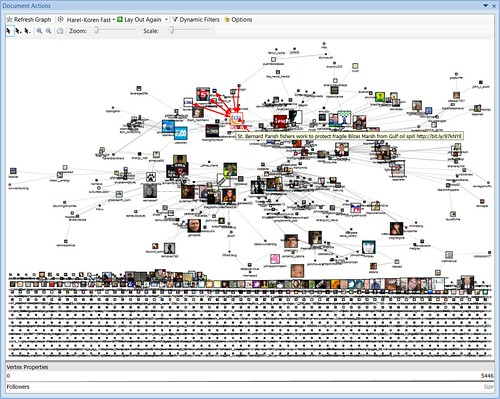 2010 - May - 3 - NodeXL - twitter  oil spill 2