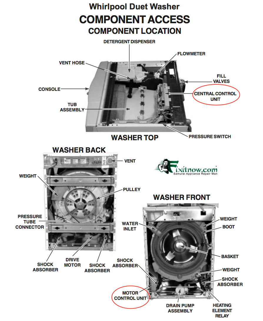 Whirlpool Duet Washer Anatomy 101 And Commonly Replaced