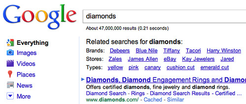 Google Related : Brands, Stores & Types