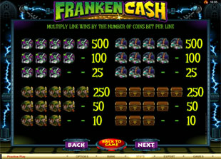 free Franken Cash slot mini symbol