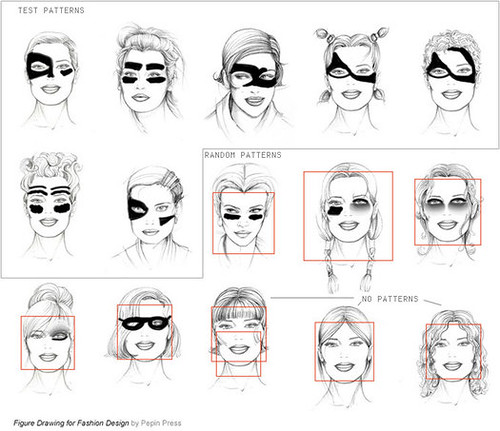 Designer Reverse-Engineers Face-Detection Tech to Develop Camouflage Makeup