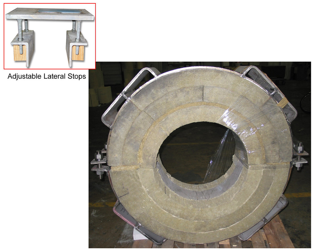6000 lb. Load Hot Shoe with Adjustable Lateral Stops