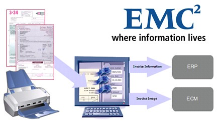 Scanning Process with EMC logo